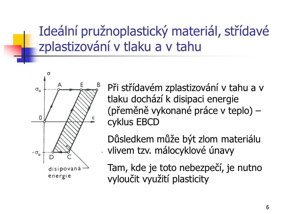 Ideální pružnoplastický materiál, střídavé zplastizování v tlaku a v tahu