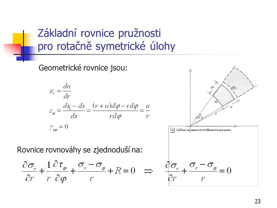 Základní rovnice pružnosti pro rotačně symetrické úlohy