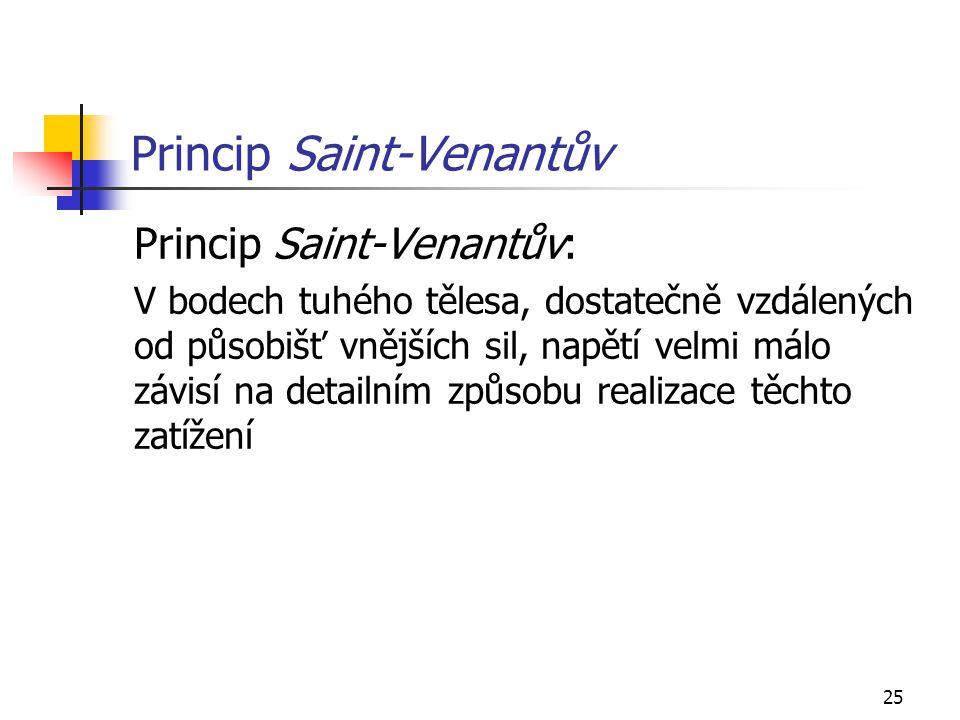 Princip Saint-Venantův
