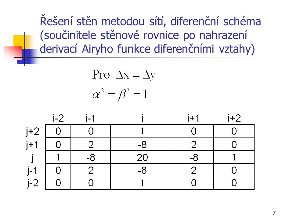 Řešení stěn metodou sítí, diferenční schéma (součinitele stěnové rovnice po nahrazení derivací Airyho funkce diferenčními vztahy)