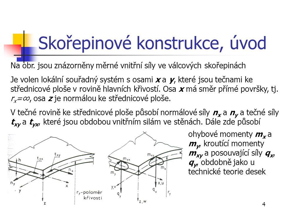 Skořepinové konstrukce, úvod