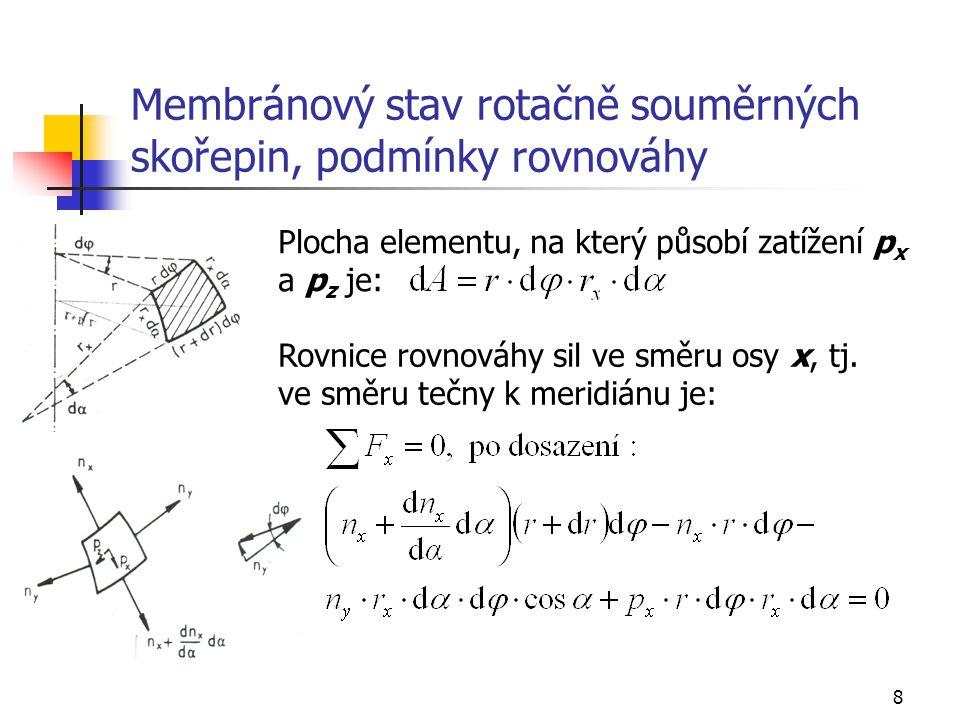 Membránový stav rotačně souměrných skořepin, podmínky rovnováhy