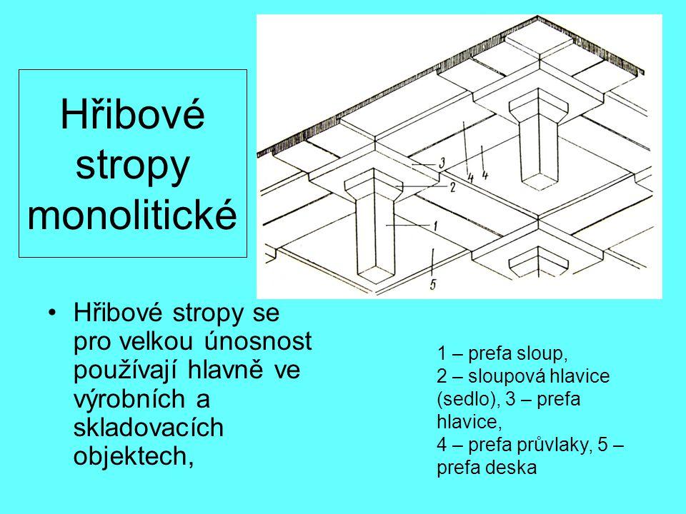 Hřibové stropy monolitické