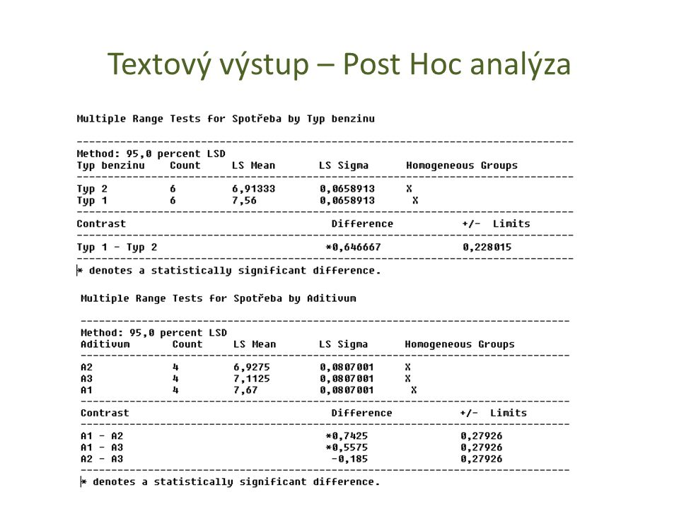 Textový výstup – Post Hoc analýza