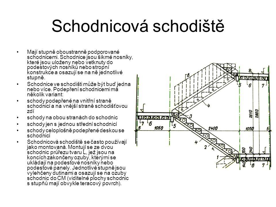 Schodnicová schodiště