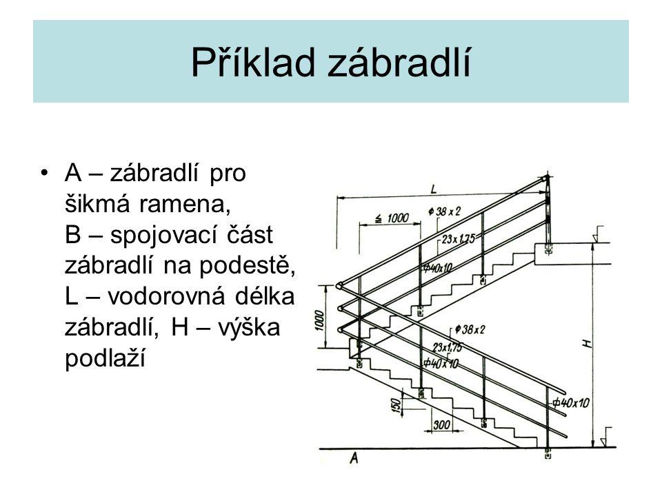 Příklad zábradlí A – zábradlí pro šikmá ramena, B – spojovací část zábradlí na podestě, L – vodorovná délka zábradlí, H – výška podlaží.