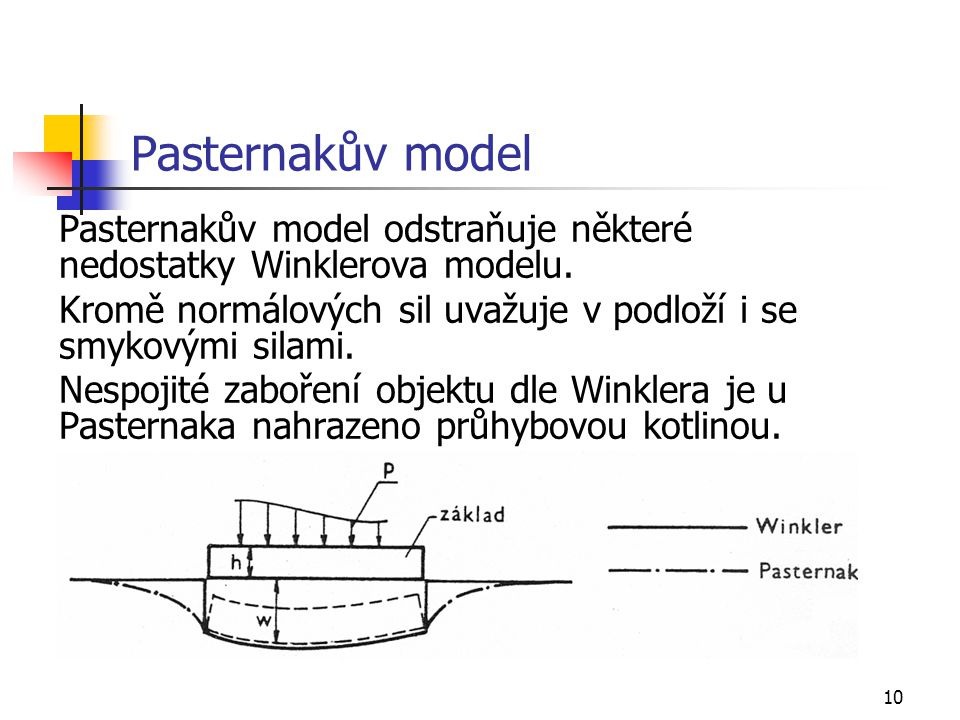 Pasternakův model Pasternakův model odstraňuje některé nedostatky Winklerova modelu. Kromě normálových sil uvažuje v podloží i se smykovými silami.