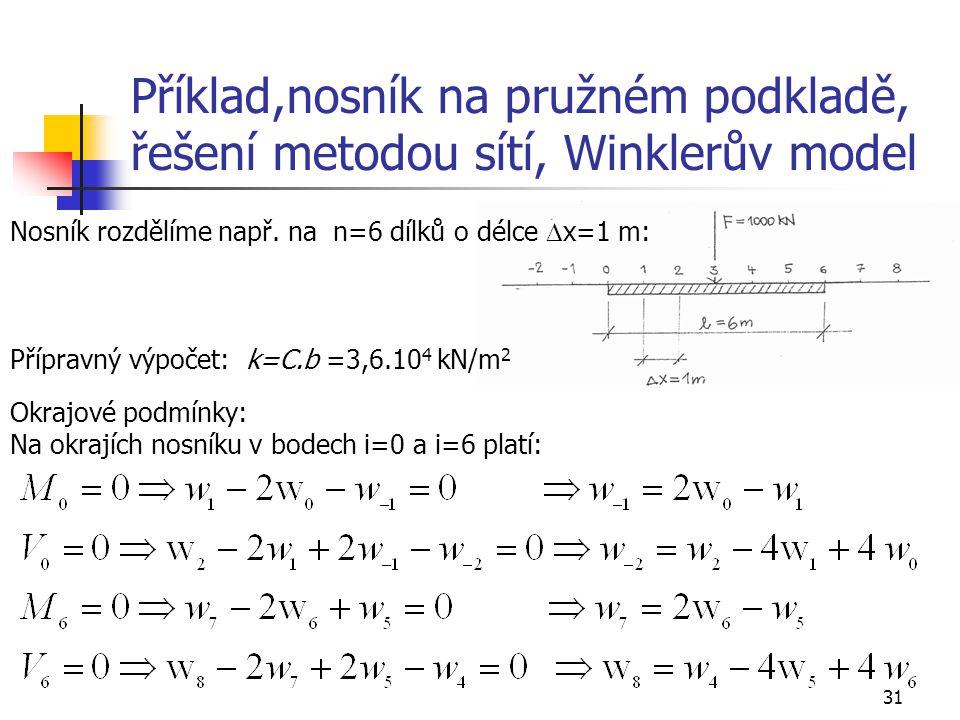 Příklad,nosník na pružném podkladě, řešení metodou sítí, Winklerův model