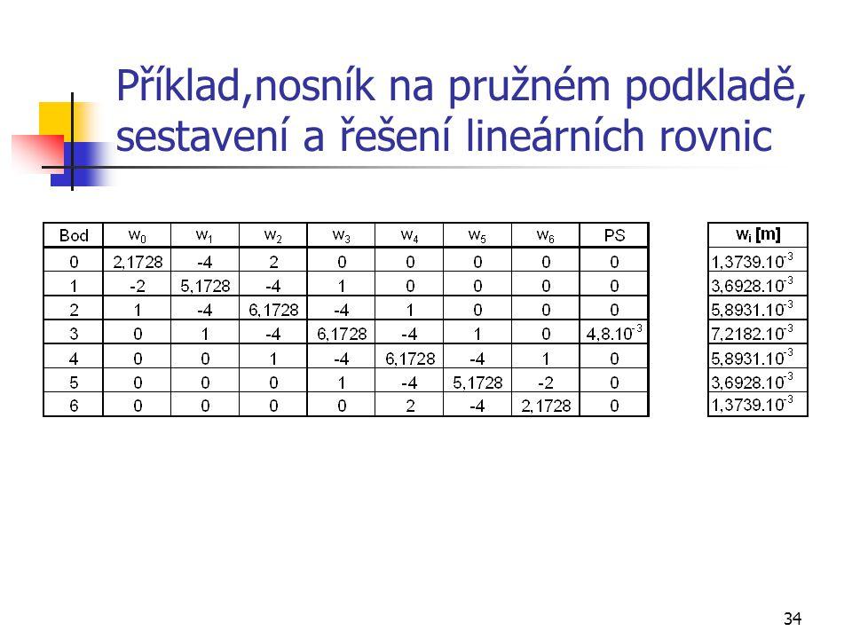 Příklad,nosník na pružném podkladě, sestavení a řešení lineárních rovnic