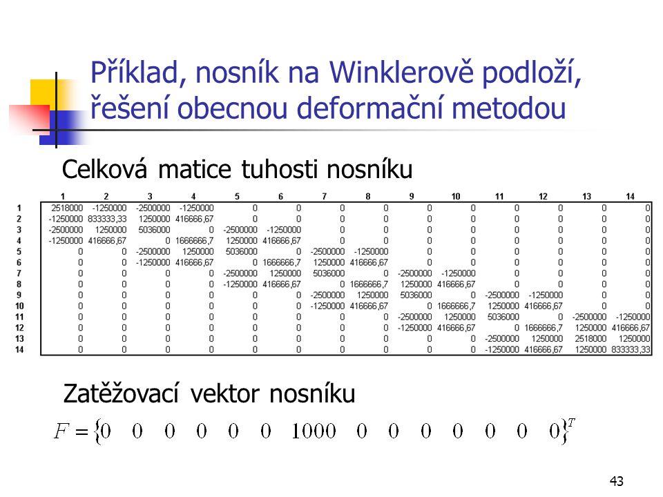 Příklad, nosník na Winklerově podloží, řešení obecnou deformační metodou