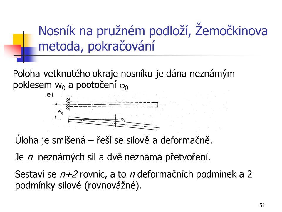 Nosník na pružném podloží, Žemočkinova metoda, pokračování