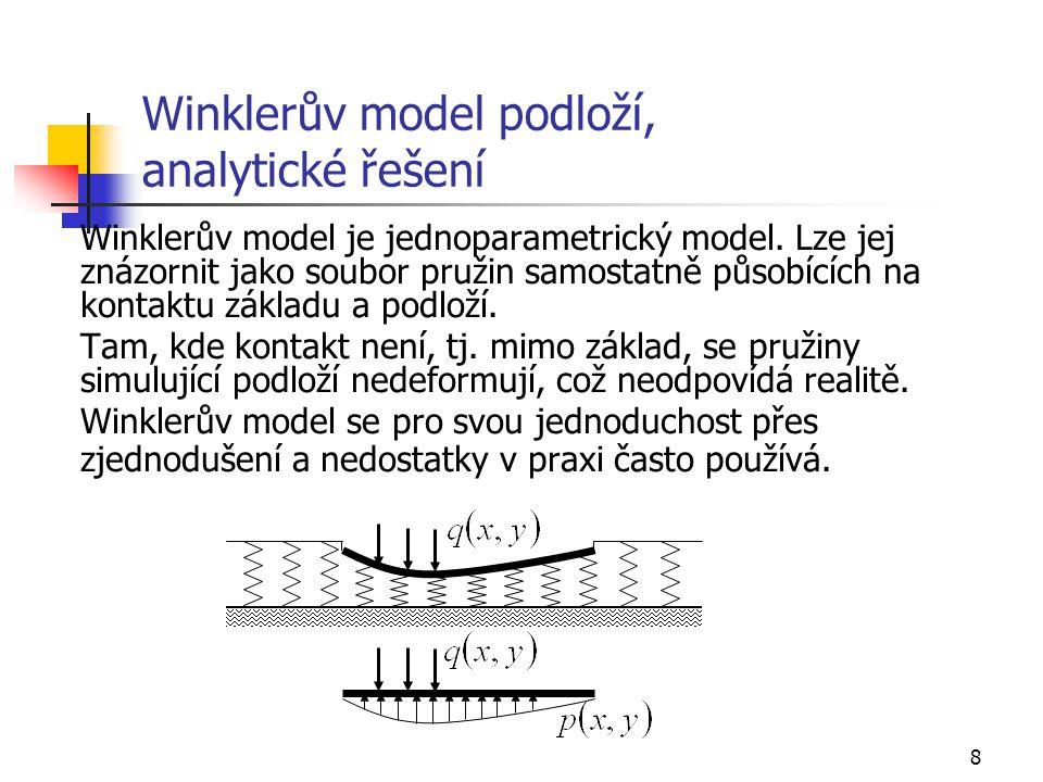 Winklerův model podloží, analytické řešení