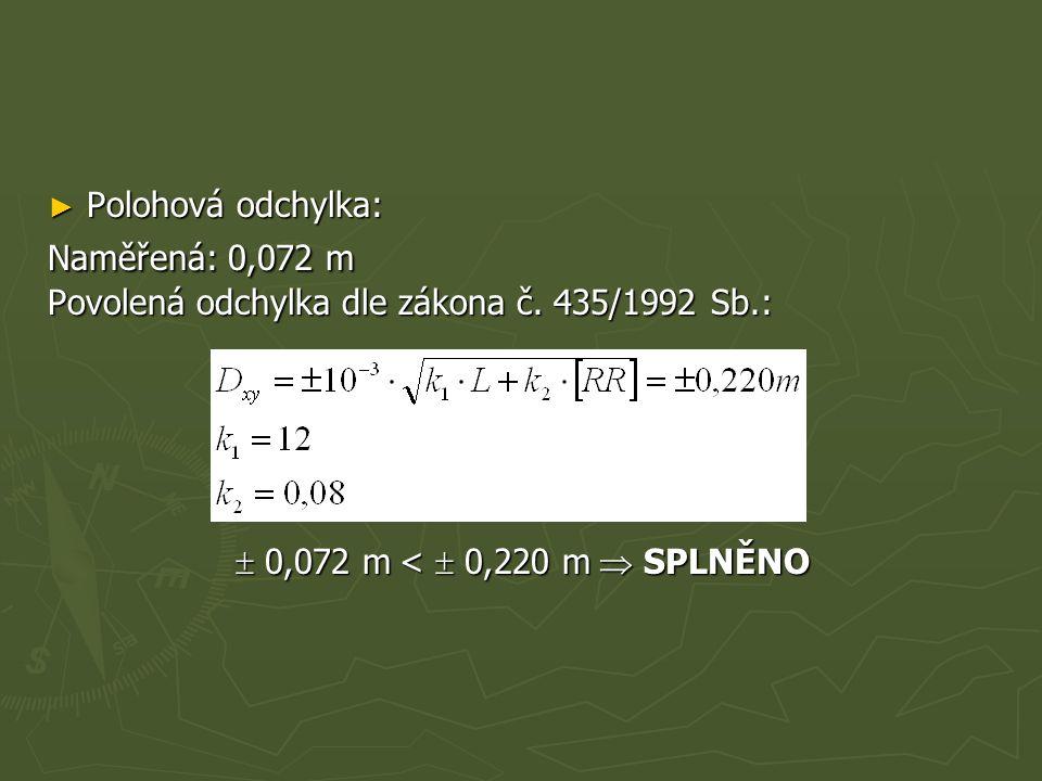 Polohová odchylka: Naměřená: 0,072 m. Povolená odchylka dle zákona č.