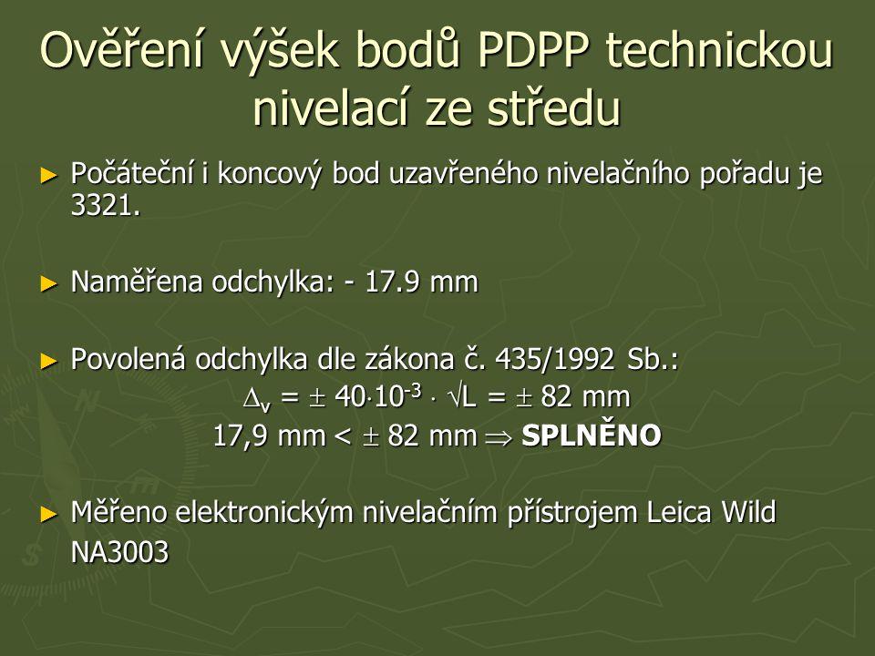 Ověření výšek bodů PDPP technickou nivelací ze středu