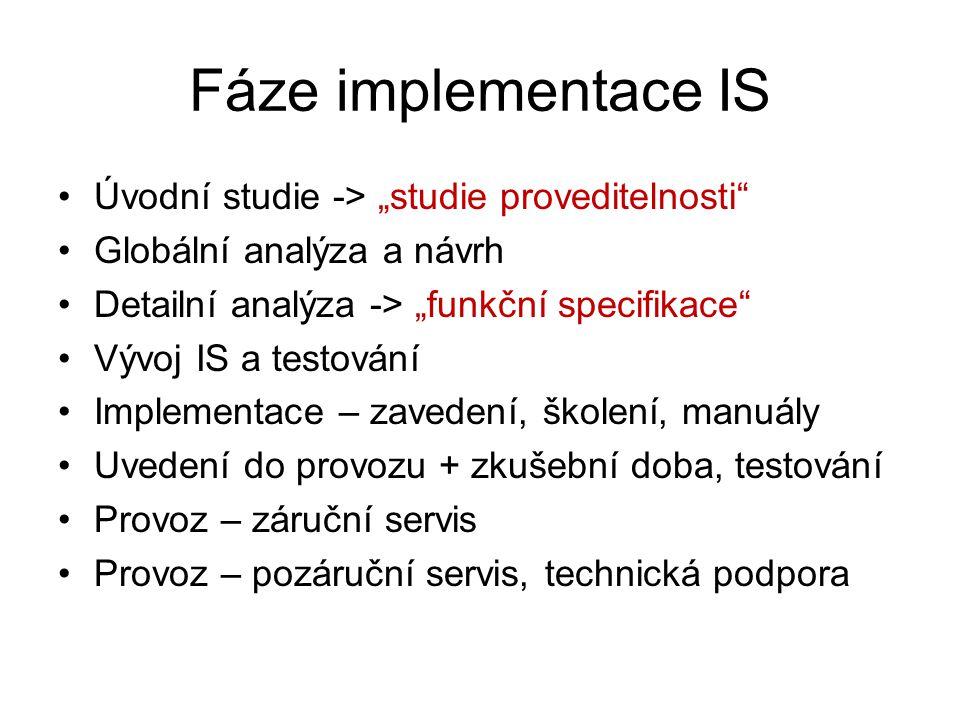 """Fáze implementace IS Úvodní studie -> """"studie proveditelnosti"""