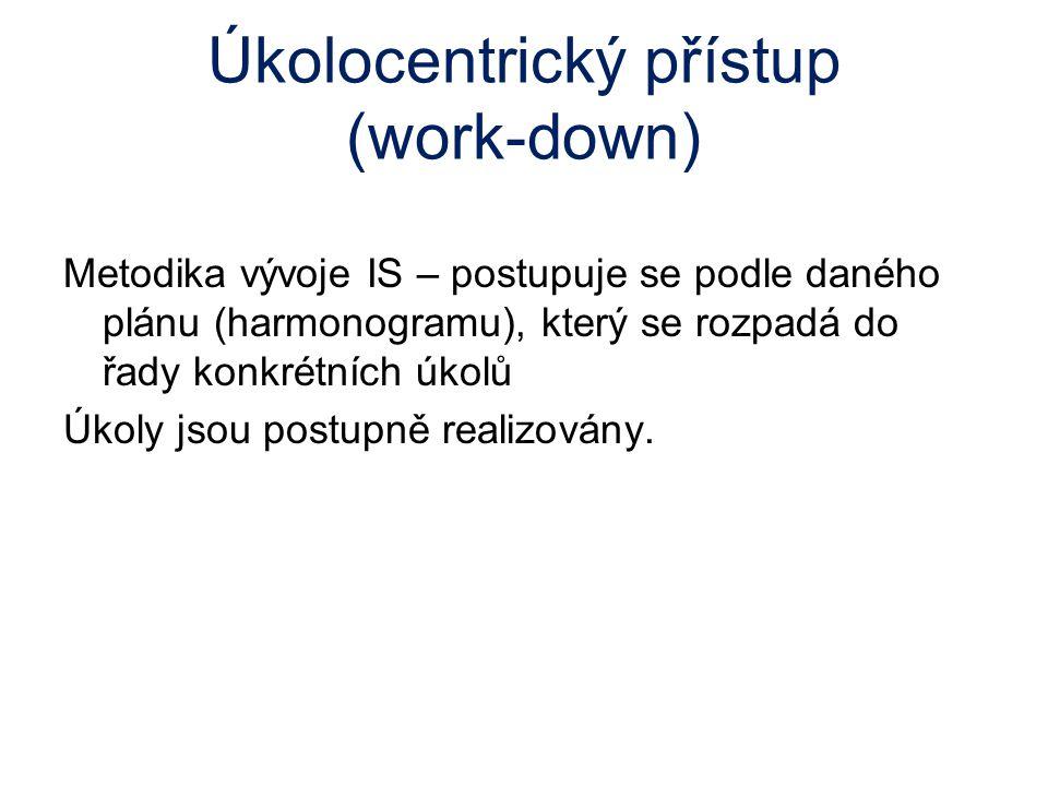 Úkolocentrický přístup (work-down)