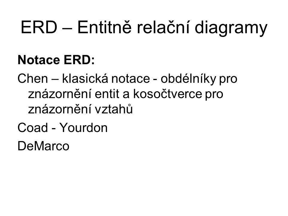 ERD – Entitně relační diagramy