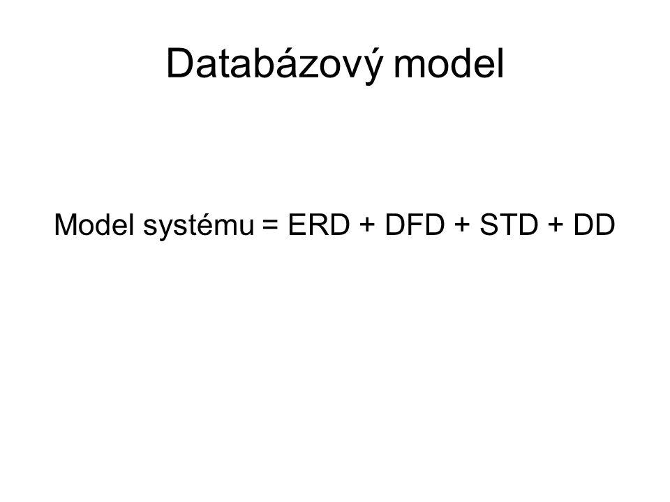 Model systému = ERD + DFD + STD + DD