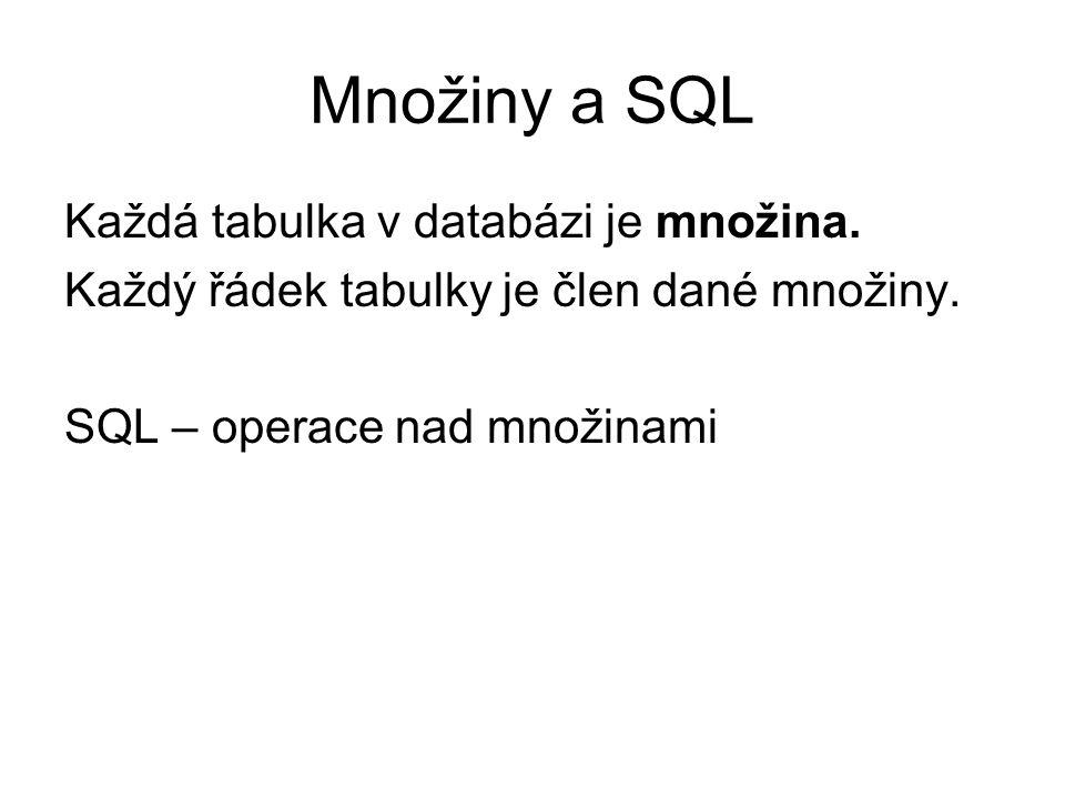 Množiny a SQL Každá tabulka v databázi je množina.