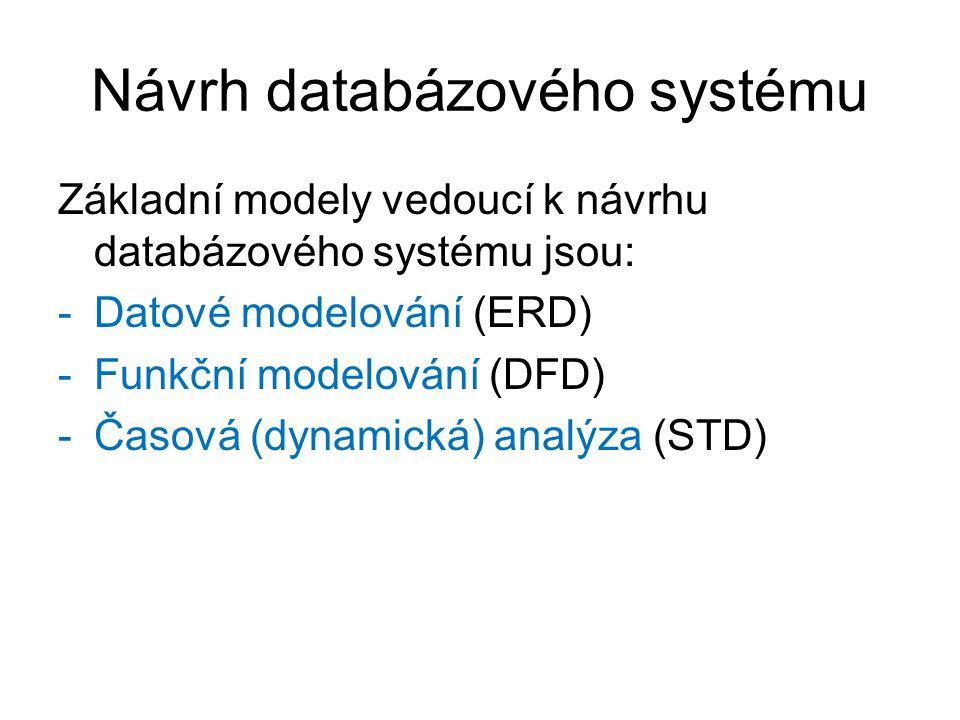 Návrh databázového systému