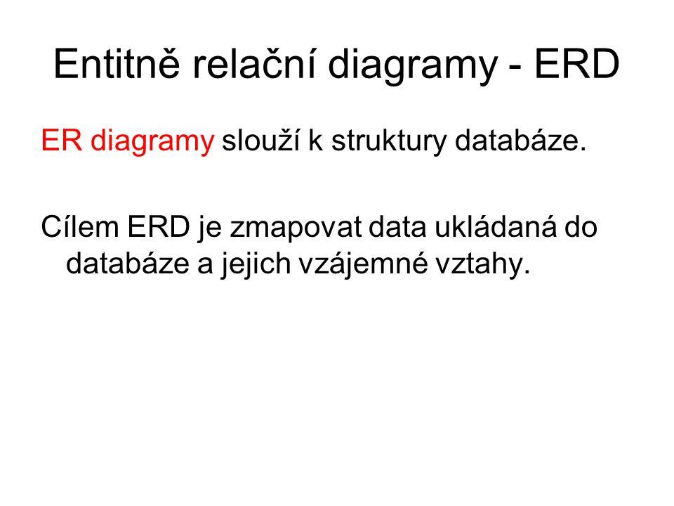Entitně relační diagramy - ERD