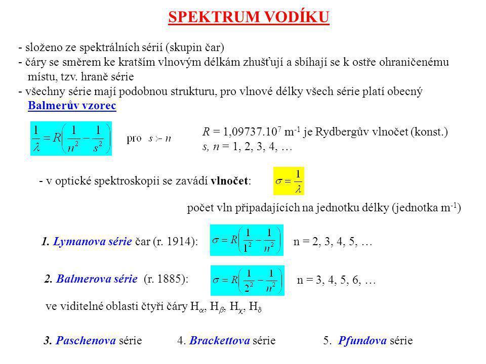 SPEKTRUM VODÍKU - složeno ze spektrálních sérií (skupin čar)