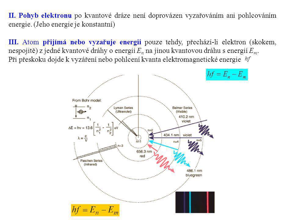 II. Pohyb elektronu po kvantové dráze není doprovázen vyzařováním ani pohlcováním energie. (Jeho energie je konstantní)