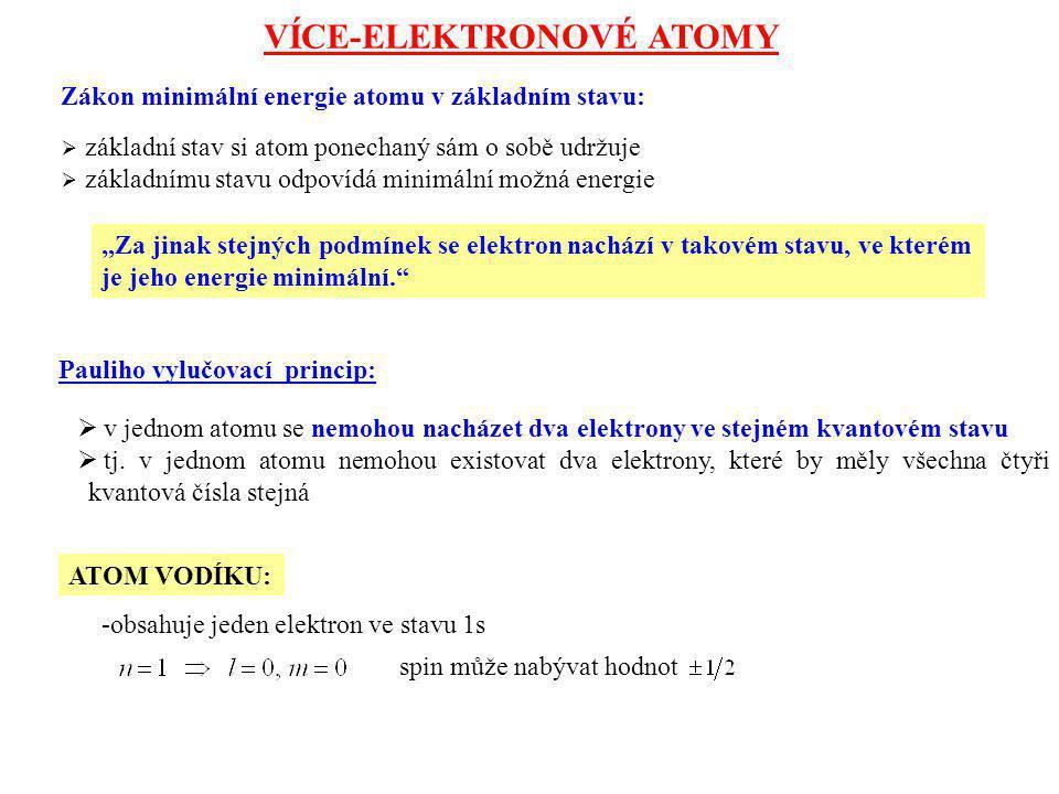 VÍCE-ELEKTRONOVÉ ATOMY