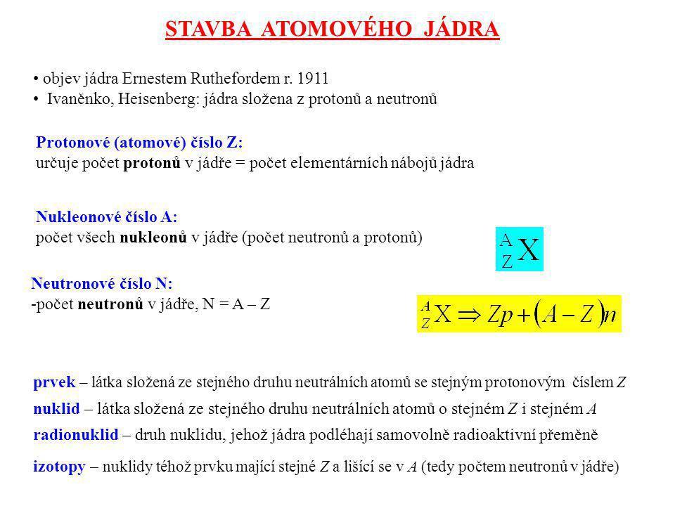 STAVBA ATOMOVÉHO JÁDRA
