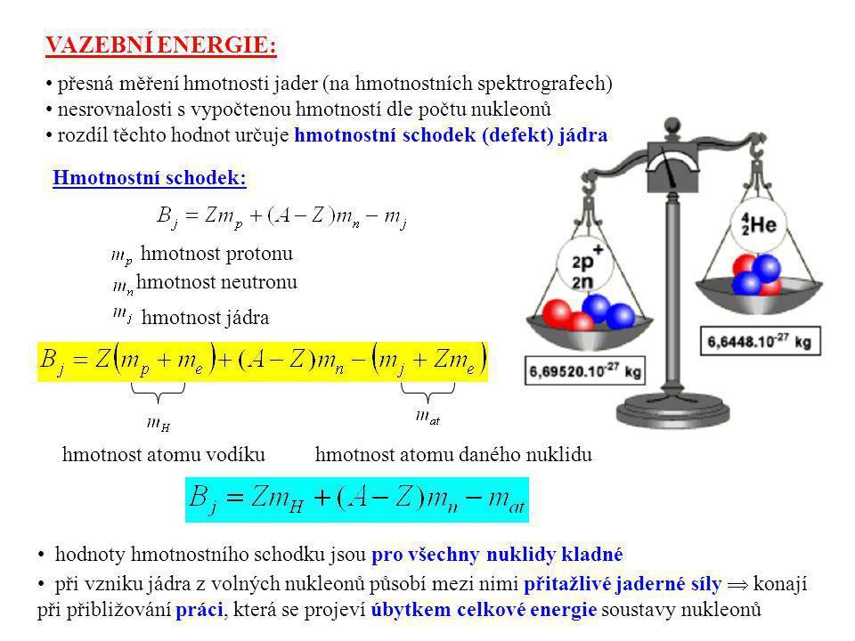 hmotnost atomu daného nuklidu