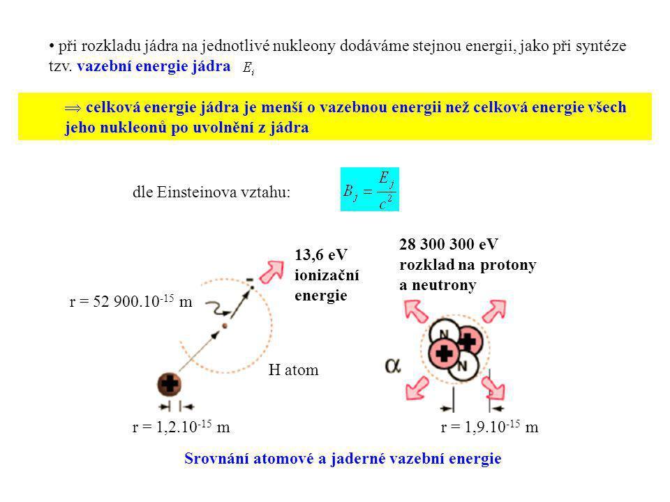 Srovnání atomové a jaderné vazební energie