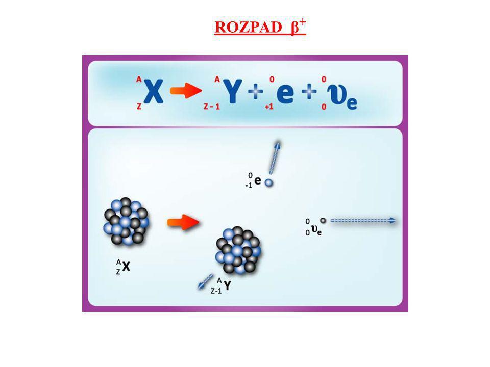 ROZPAD β+ 39