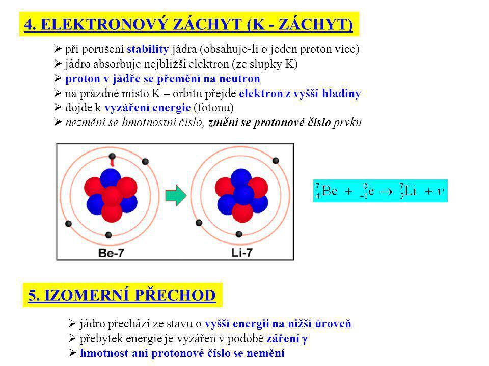 4. ELEKTRONOVÝ ZÁCHYT (K - ZÁCHYT)