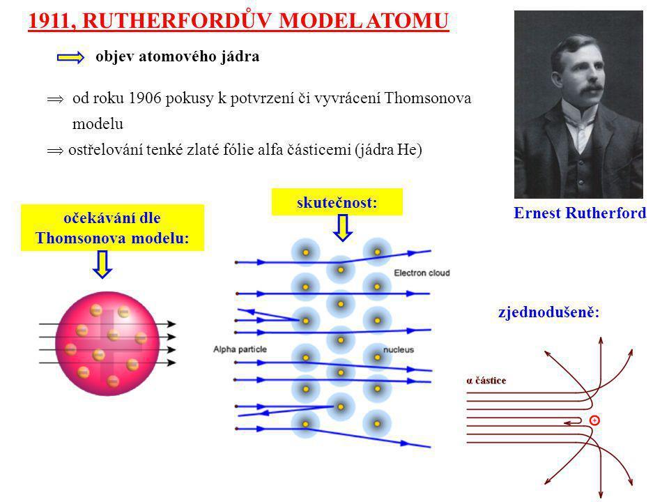 očekávání dle Thomsonova modelu: