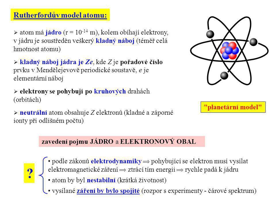 Rutherfordův model atomu: