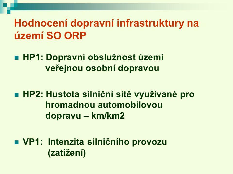 Hodnocení dopravní infrastruktury na území SO ORP