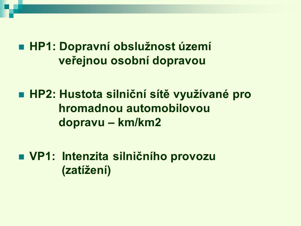 HP1: Dopravní obslužnost území veřejnou osobní dopravou