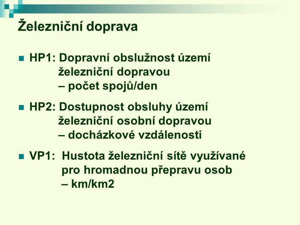 Železniční doprava HP1: Dopravní obslužnost území železniční dopravou – počet spojů/den.
