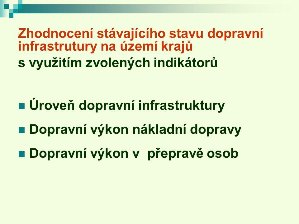 Zhodnocení stávajícího stavu dopravní infrastrutury na území krajů s využitím zvolených indikátorů