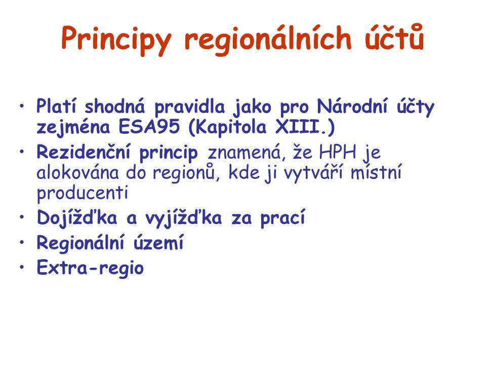 Principy regionálních účtů