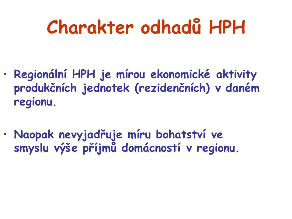 Charakter odhadů HPH Regionální HPH je mírou ekonomické aktivity produkčních jednotek (rezidenčních) v daném regionu.