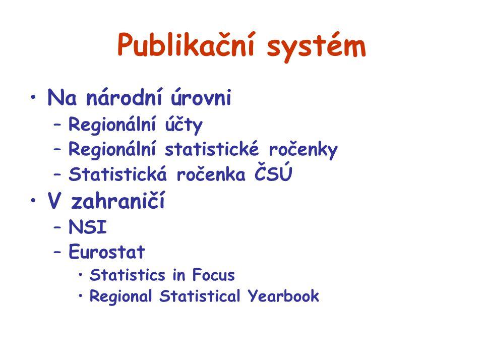 Publikační systém Na národní úrovni V zahraničí Regionální účty