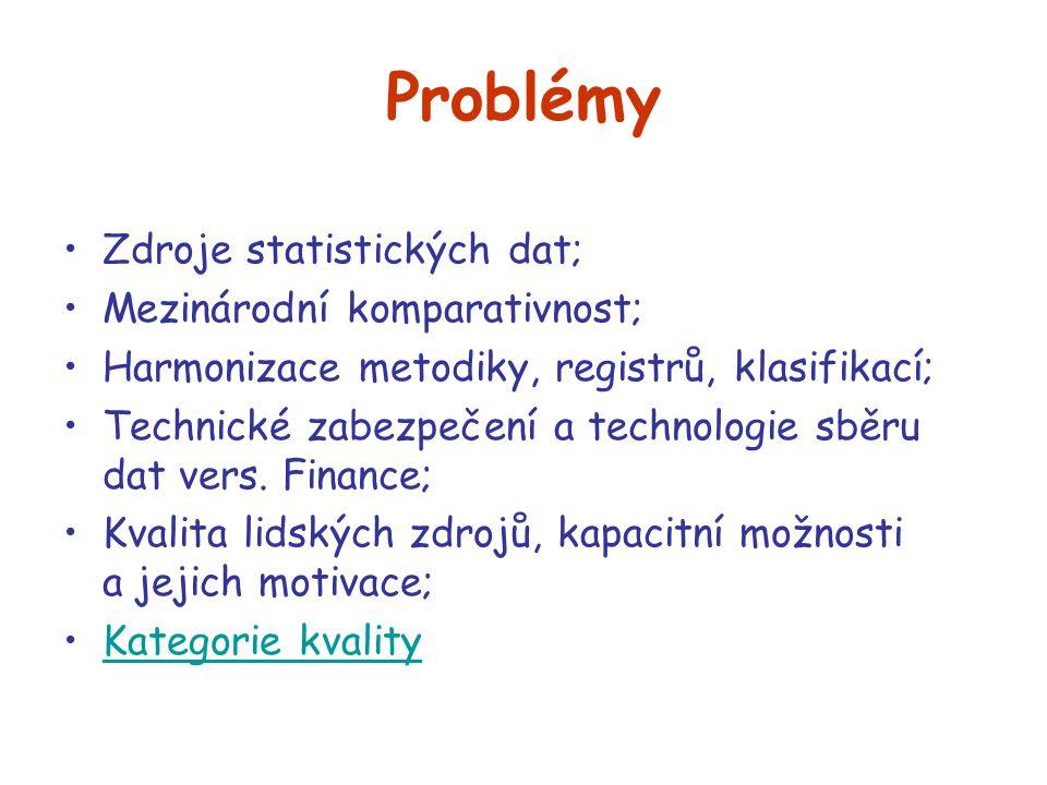 Problémy Zdroje statistických dat; Mezinárodní komparativnost;