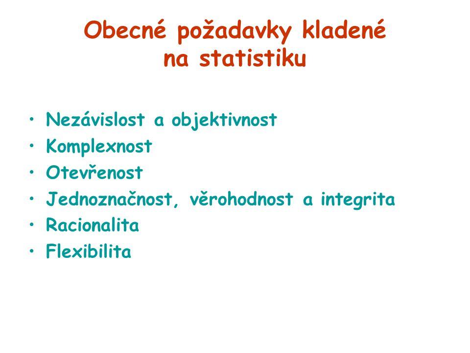 Obecné požadavky kladené na statistiku