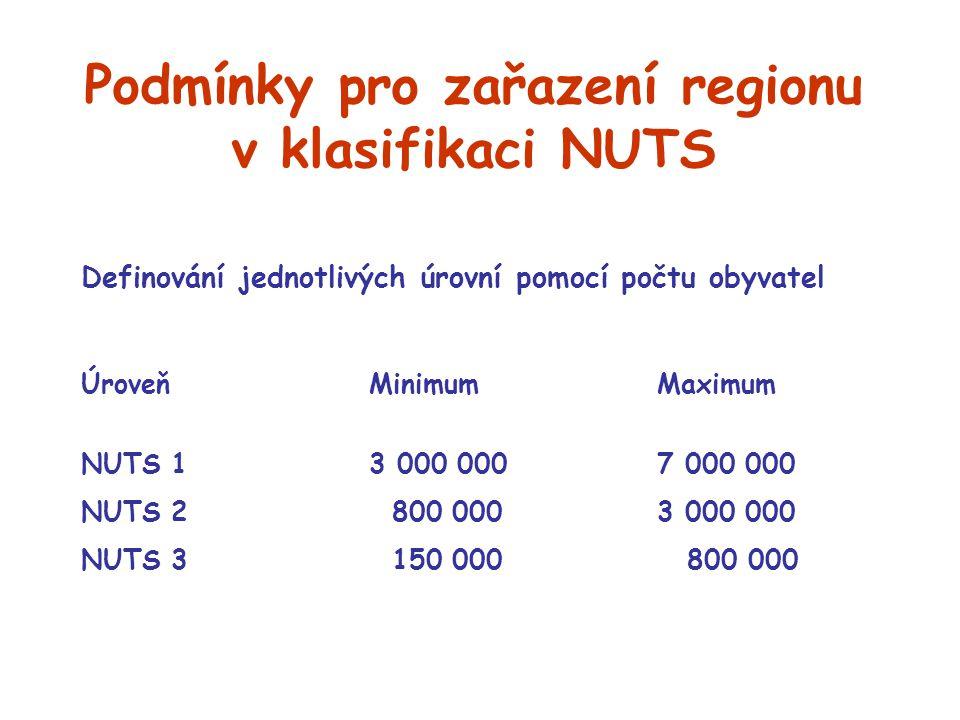Podmínky pro zařazení regionu v klasifikaci NUTS