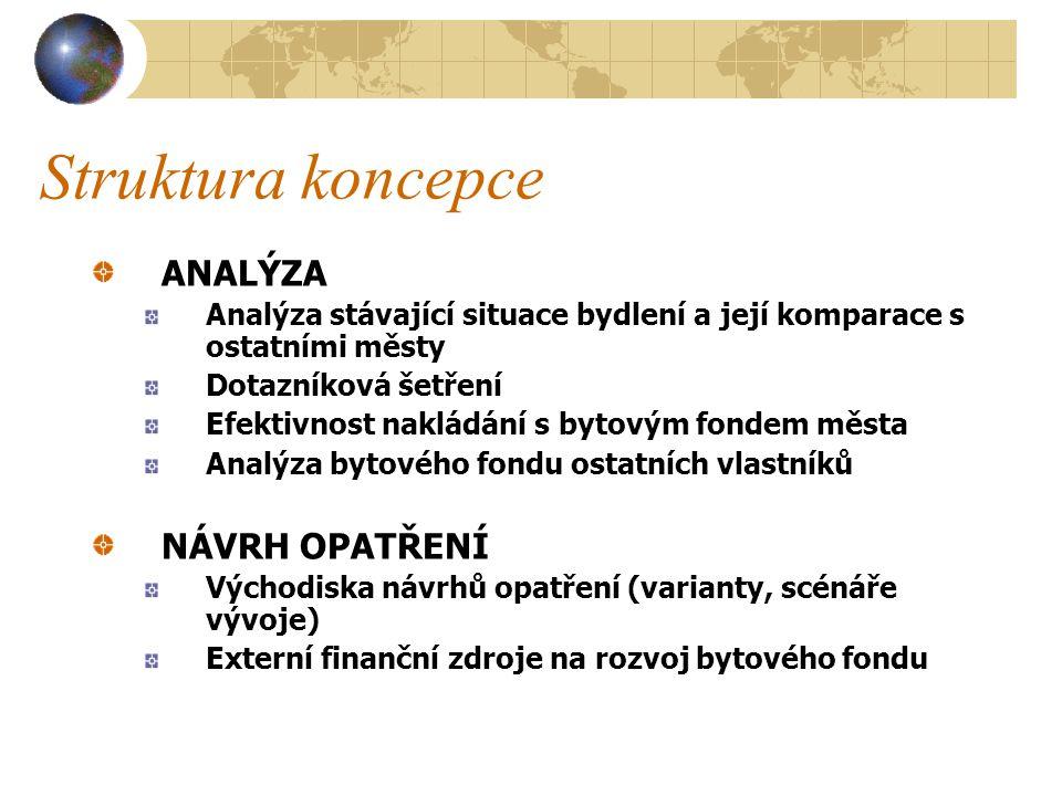 Struktura koncepce ANALÝZA NÁVRH OPATŘENÍ