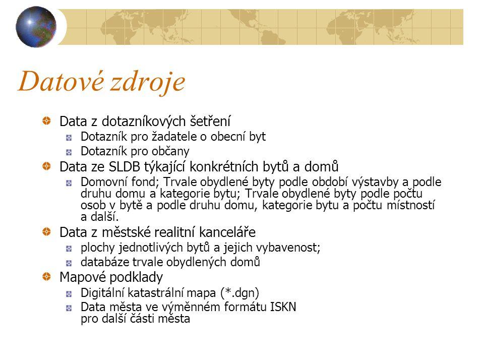 Datové zdroje Data z dotazníkových šetření