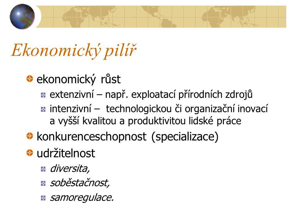 Ekonomický pilíř ekonomický růst konkurenceschopnost (specializace)