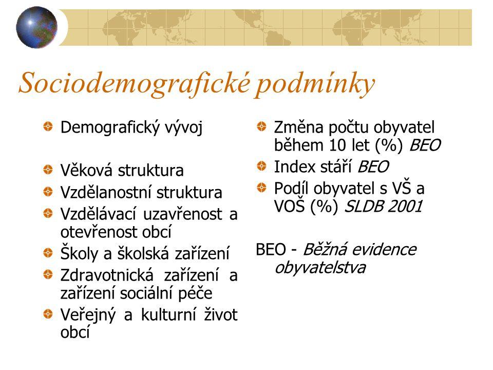Sociodemografické podmínky
