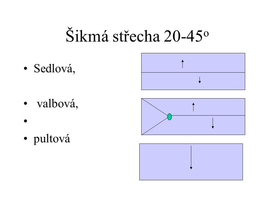 Šikmá střecha 20-45o Sedlová, valbová, pultová